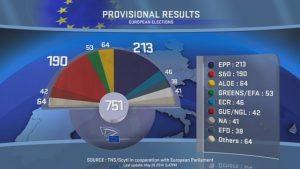 Eelections2014